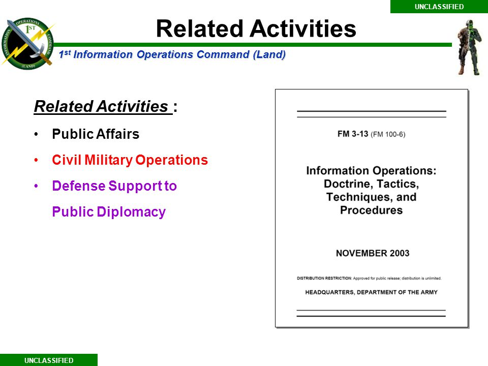 1 st Information Operations Command (Land) UNCLASSIFIED Related Activities Related Activities : Public Affairs Civil Military Operations Defense Suppo