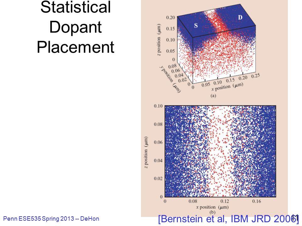 Penn ESE535 Spring 2013 -- DeHon 11 Statistical Dopant Placement [Bernstein et al, IBM JRD 2006]