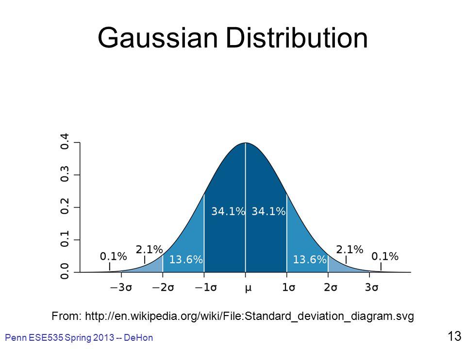 Gaussian Distribution Penn ESE535 Spring 2013 -- DeHon 13 From: http://en.wikipedia.org/wiki/File:Standard_deviation_diagram.svg