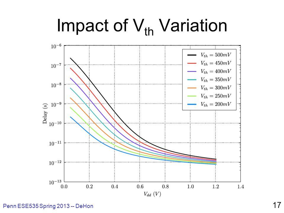 Impact of V th Variation Penn ESE535 Spring 2013 -- DeHon 17