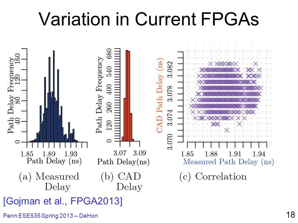 Variation in Current FPGAs 18 Penn ESE535 Spring 2013 -- DeHon [Gojman et al., FPGA2013]