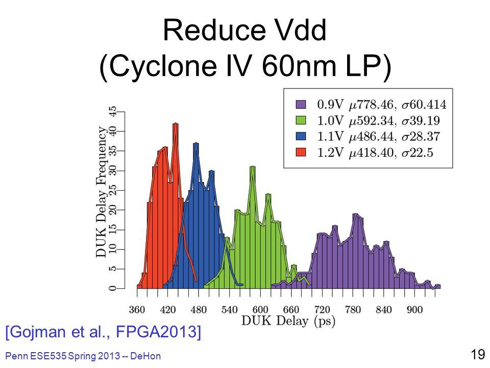 Reduce Vdd (Cyclone IV 60nm LP) Penn ESE535 Spring 2013 -- DeHon 19 [Gojman et al., FPGA2013]