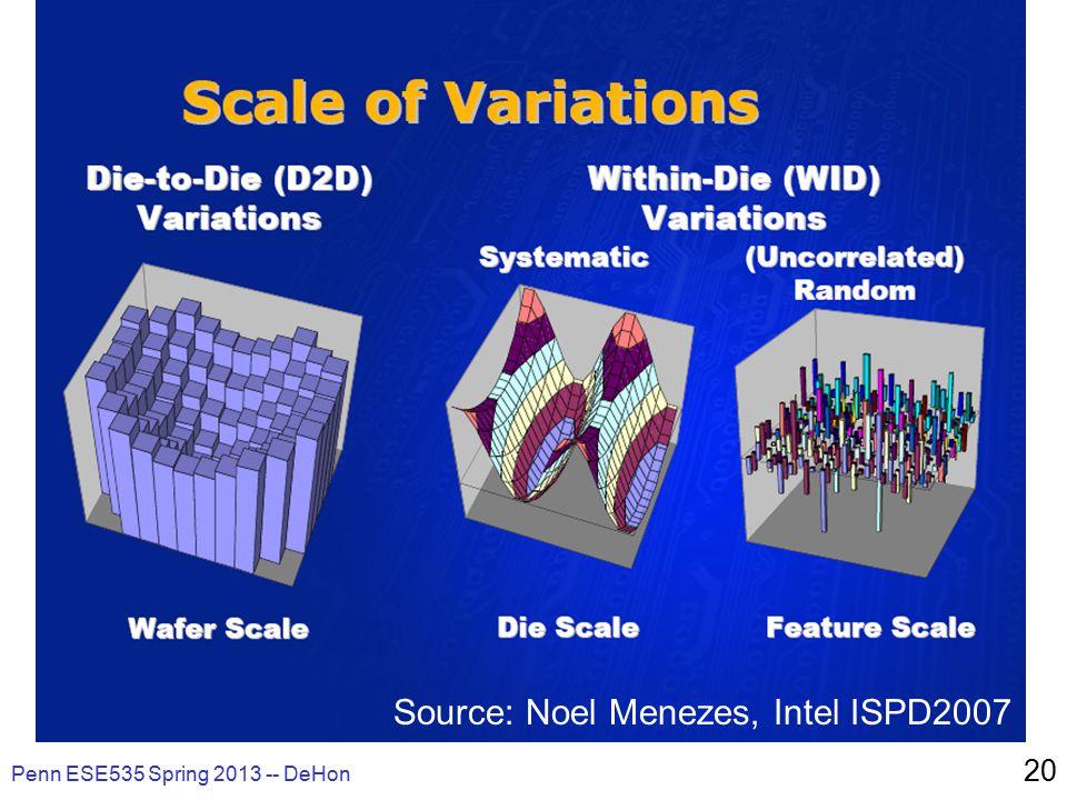 Penn ESE535 Spring 2013 -- DeHon 20 Source: Noel Menezes, Intel ISPD2007