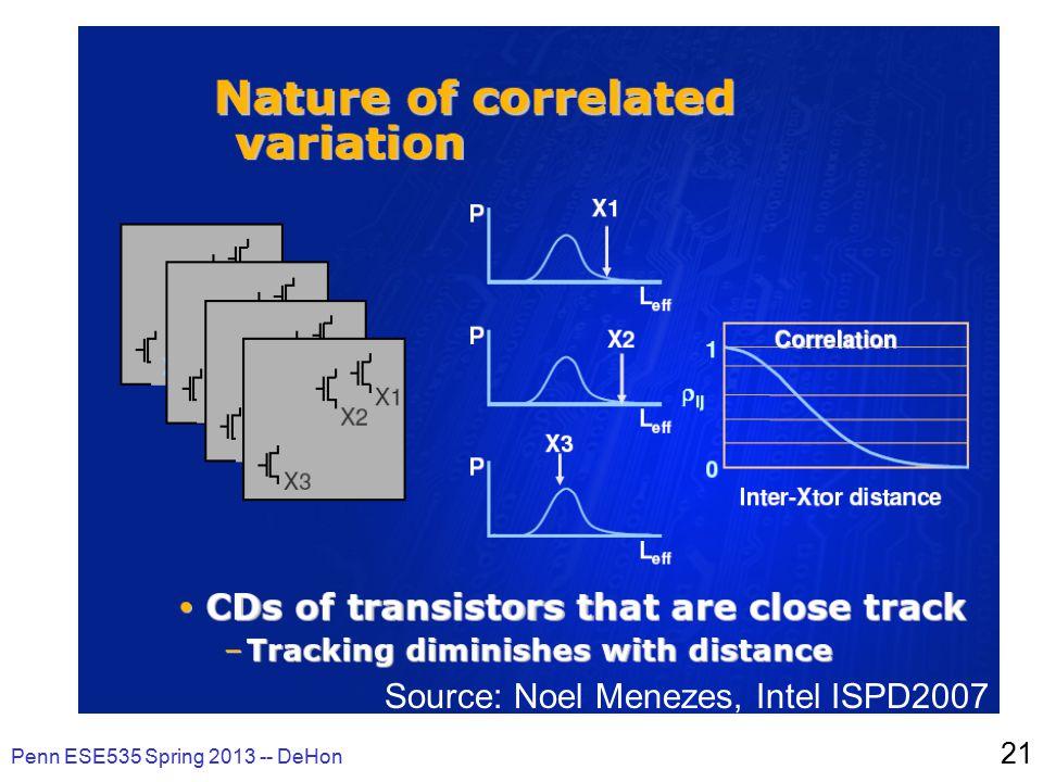 Penn ESE535 Spring 2013 -- DeHon 21 Source: Noel Menezes, Intel ISPD2007