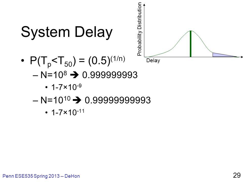 Penn ESE535 Spring 2013 -- DeHon 29 System Delay P(T p <T 50 ) = (0.5) (1/n) –N=10 8  0.999999993 1-7×10 -9 –N=10 10  0.99999999993 1-7×10 -11 Probability Distribution Delay