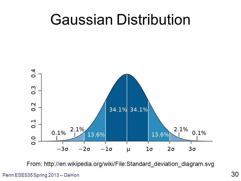 Gaussian Distribution Penn ESE535 Spring 2013 -- DeHon 30 From: http://en.wikipedia.org/wiki/File:Standard_deviation_diagram.svg