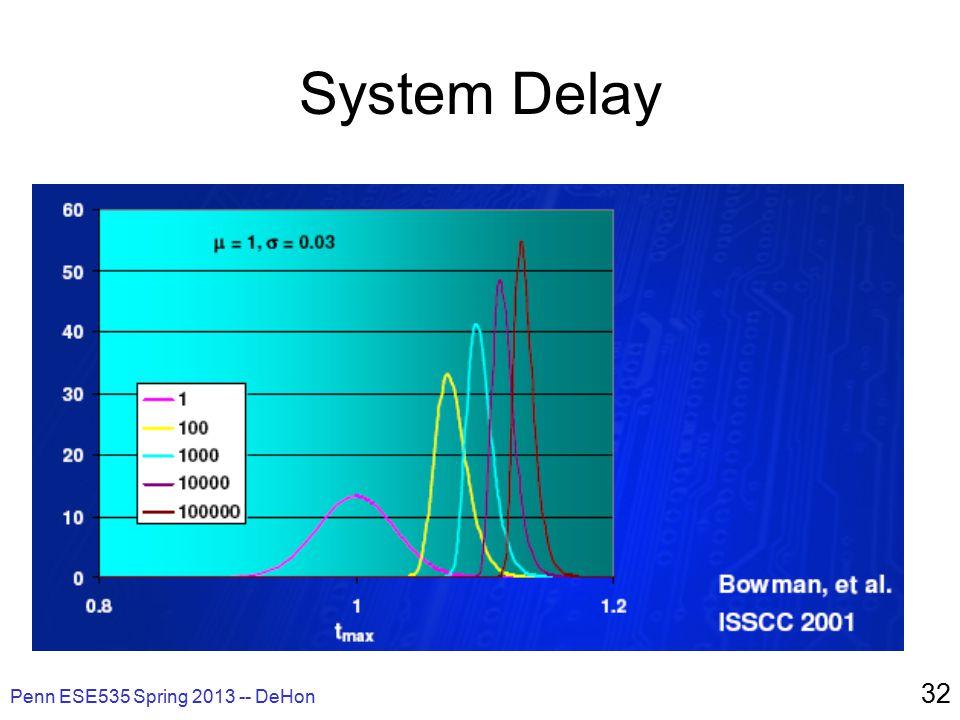 Penn ESE535 Spring 2013 -- DeHon 32 System Delay