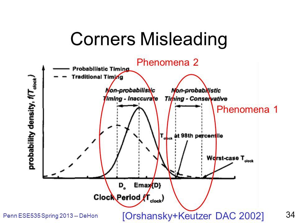 Penn ESE535 Spring 2013 -- DeHon 34 Corners Misleading [Orshansky+Keutzer DAC 2002] Phenomena 2 Phenomena 1