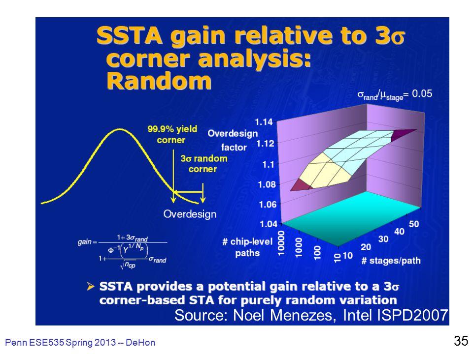 Penn ESE535 Spring 2013 -- DeHon 35 Source: Noel Menezes, Intel ISPD2007