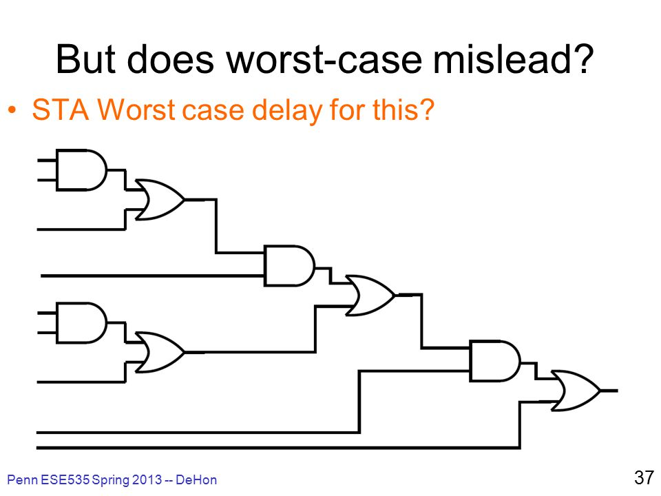 Penn ESE535 Spring 2013 -- DeHon 37 But does worst-case mislead STA Worst case delay for this