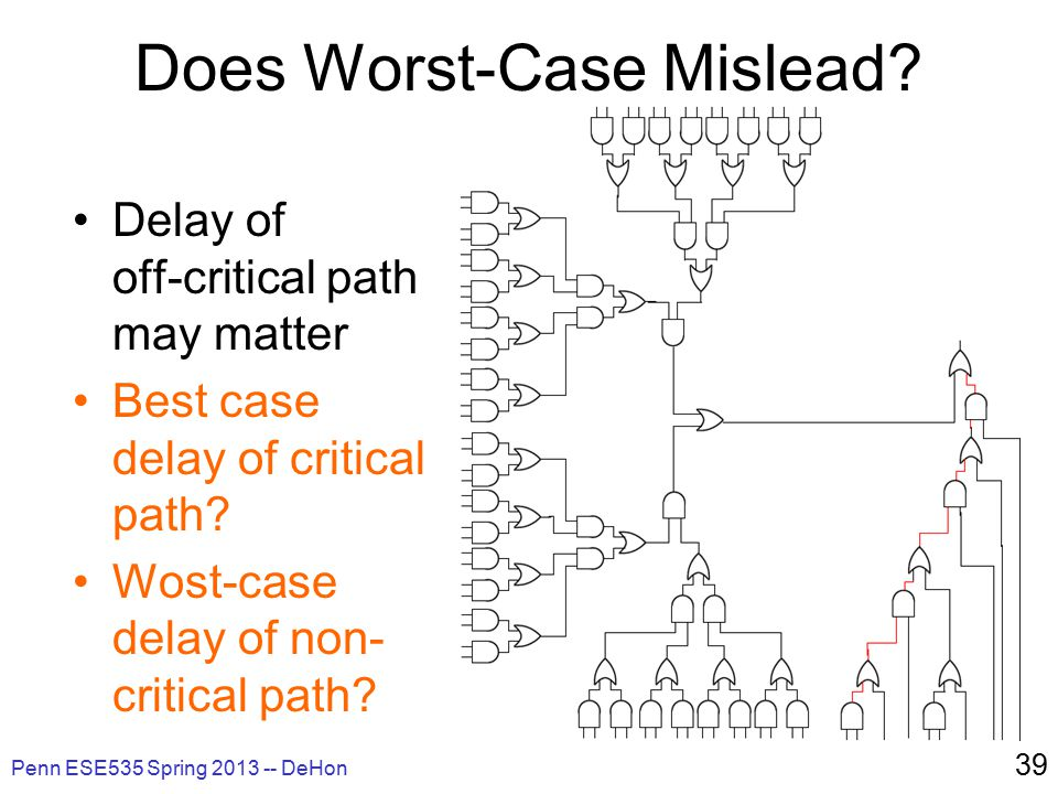 Does Worst-Case Mislead. Delay of off-critical path may matter Best case delay of critical path.