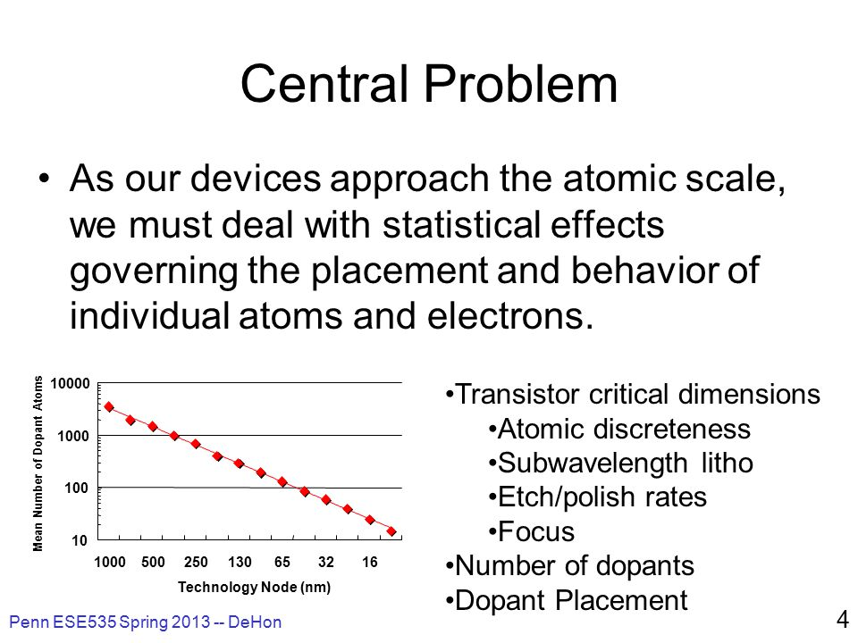 Penn ESE535 Spring 2013 -- DeHon 4 Central Problem As our devices approach the atomic scale, we must deal with statistical effects governing the placement and behavior of individual atoms and electrons.
