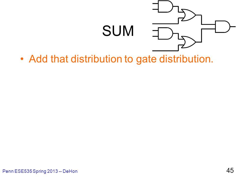 SUM Add that distribution to gate distribution. Penn ESE535 Spring 2013 -- DeHon 45