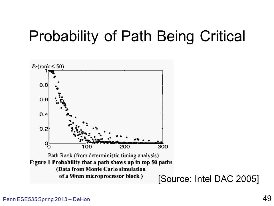 Penn ESE535 Spring 2013 -- DeHon 49 Probability of Path Being Critical [Source: Intel DAC 2005]