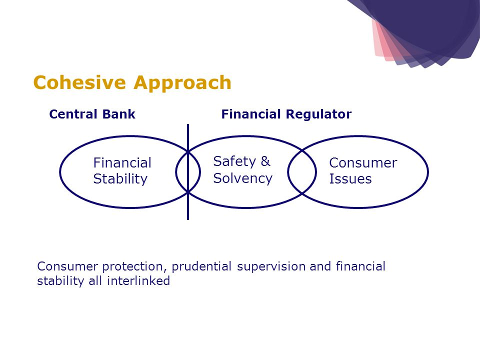 Financial Regulator Financial Stability Safety & Solvency Consumer Issues Consumer protection, prudential supervision and financial stability all inte