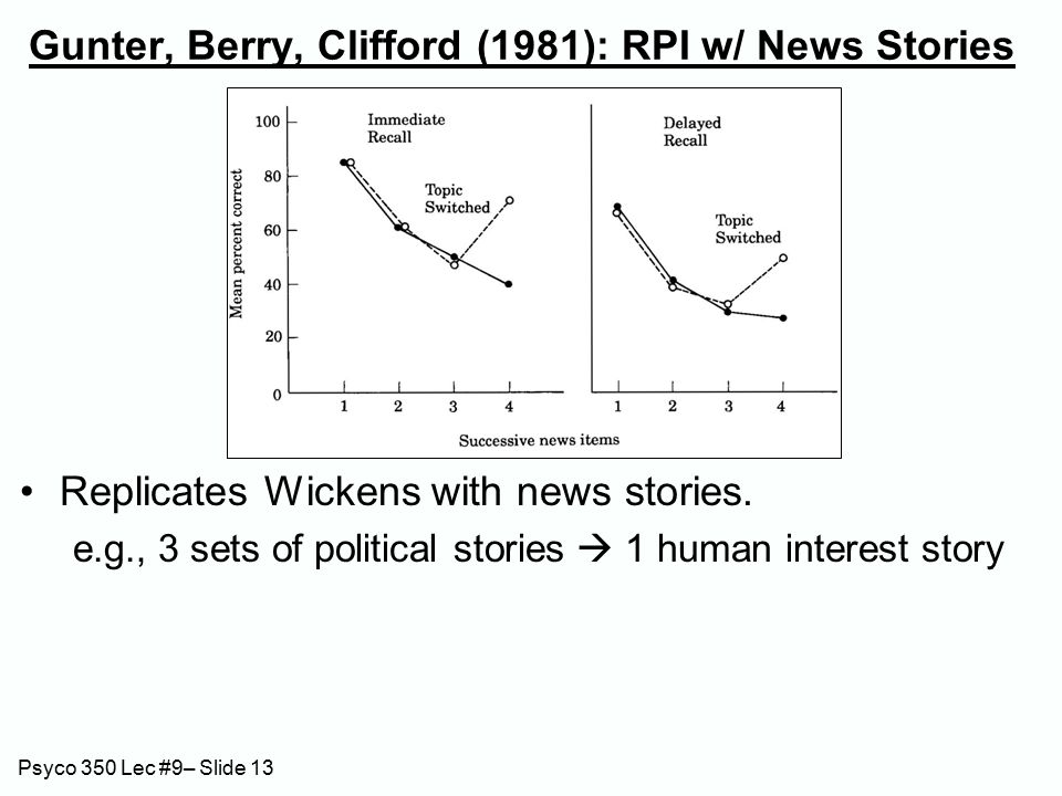 Psyco 350 Lec #9– Slide 13 Gunter, Berry, Clifford (1981): RPI w/ News Stories Replicates Wickens with news stories.