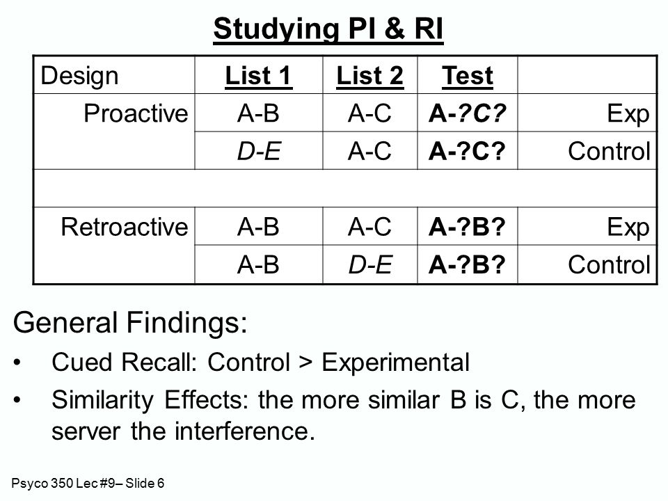 Psyco 350 Lec #9– Slide 6 Studying PI & RI General Findings: Cued Recall: Control > Experimental Similarity Effects: the more similar B is C, the more server the interference.