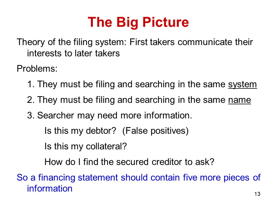 13 The Big Picture Theory of the filing system: First takers communicate their interests to later takers Problems: 1.