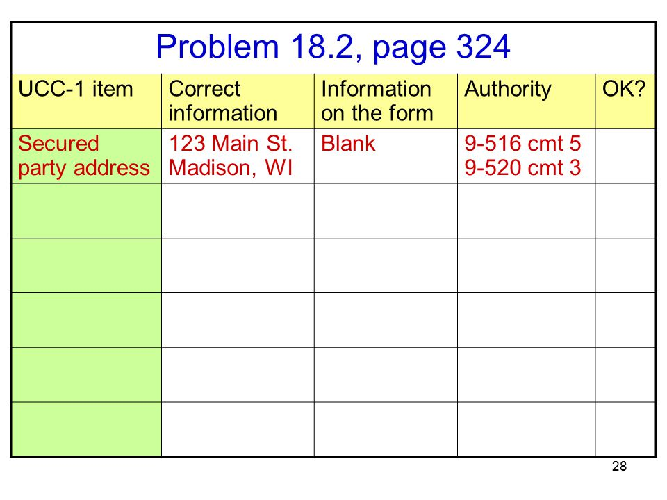 28 Problem 18.2, page 324 UCC-1 itemCorrect information Information on the form AuthorityOK.
