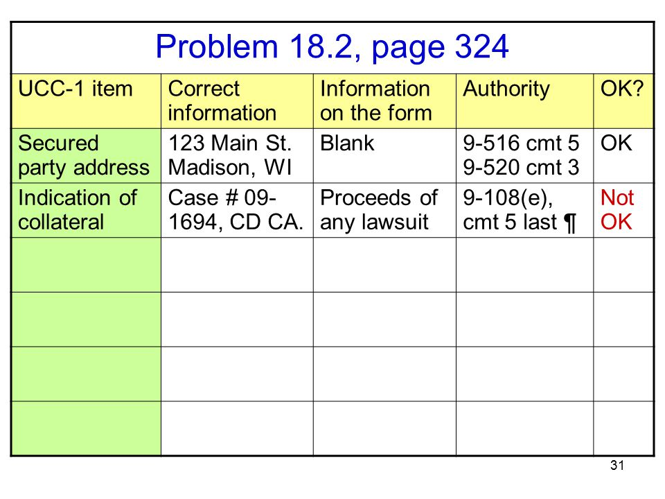 31 Problem 18.2, page 324 UCC-1 itemCorrect information Information on the form AuthorityOK.