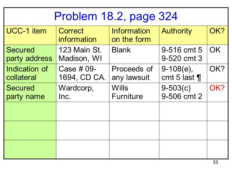 33 Problem 18.2, page 324 UCC-1 itemCorrect information Information on the form AuthorityOK.