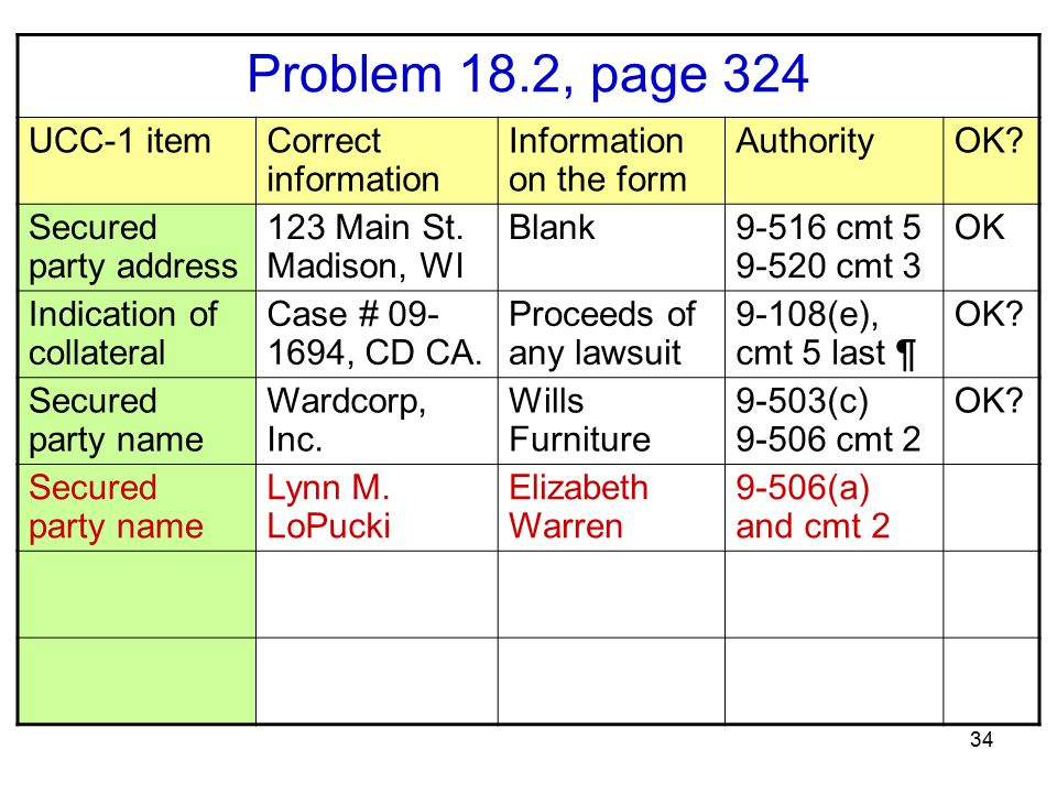 34 Problem 18.2, page 324 UCC-1 itemCorrect information Information on the form AuthorityOK.