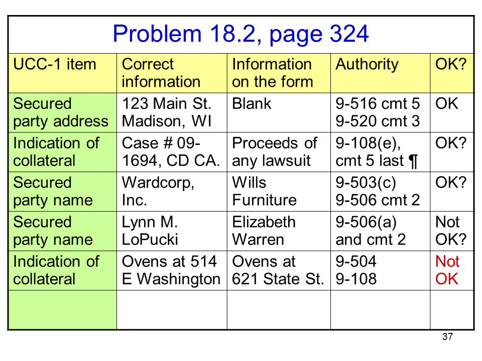 37 Problem 18.2, page 324 UCC-1 itemCorrect information Information on the form AuthorityOK? Secured party address 123 Main St. Madison, WI Blank9-516