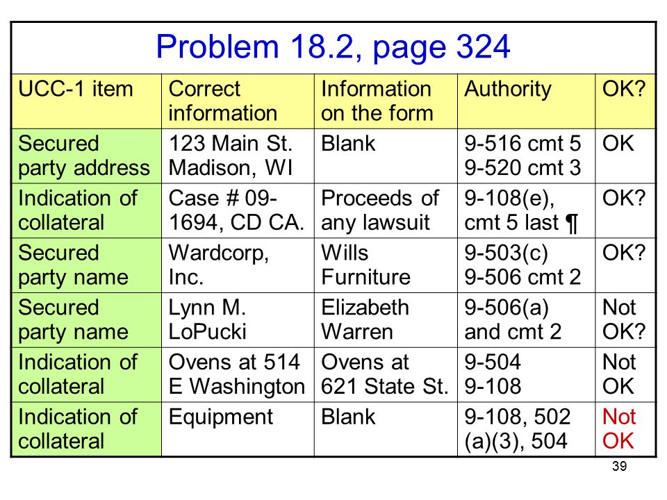 39 Problem 18.2, page 324 UCC-1 itemCorrect information Information on the form AuthorityOK.