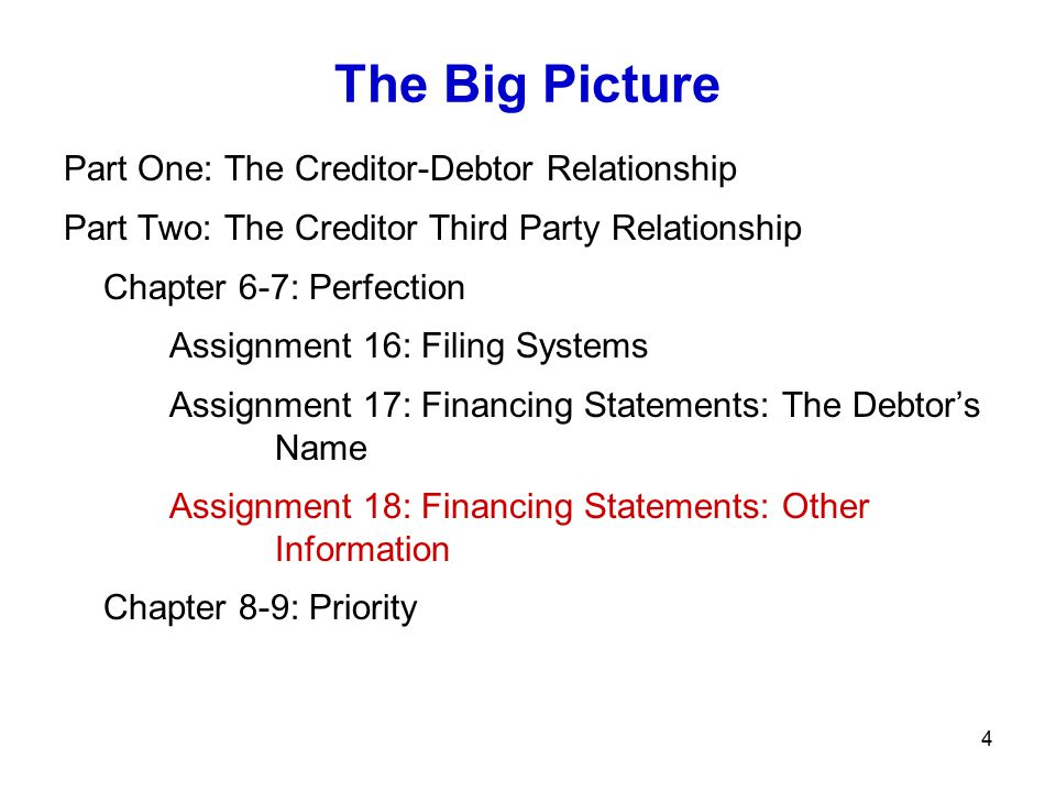 4 The Big Picture Part One: The Creditor-Debtor Relationship Part Two: The Creditor Third Party Relationship Chapter 6-7: Perfection Assignment 16: Filing Systems Assignment 17: Financing Statements: The Debtor's Name Assignment 18: Financing Statements: Other Information Chapter 8-9: Priority