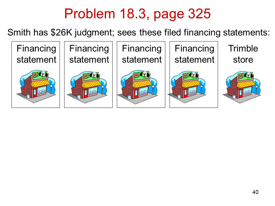40 Problem 18.3, page 325 Smith has $26K judgment; sees these filed financing statements: Financing statement Financing statement Financing statement Trimble store Financing statement