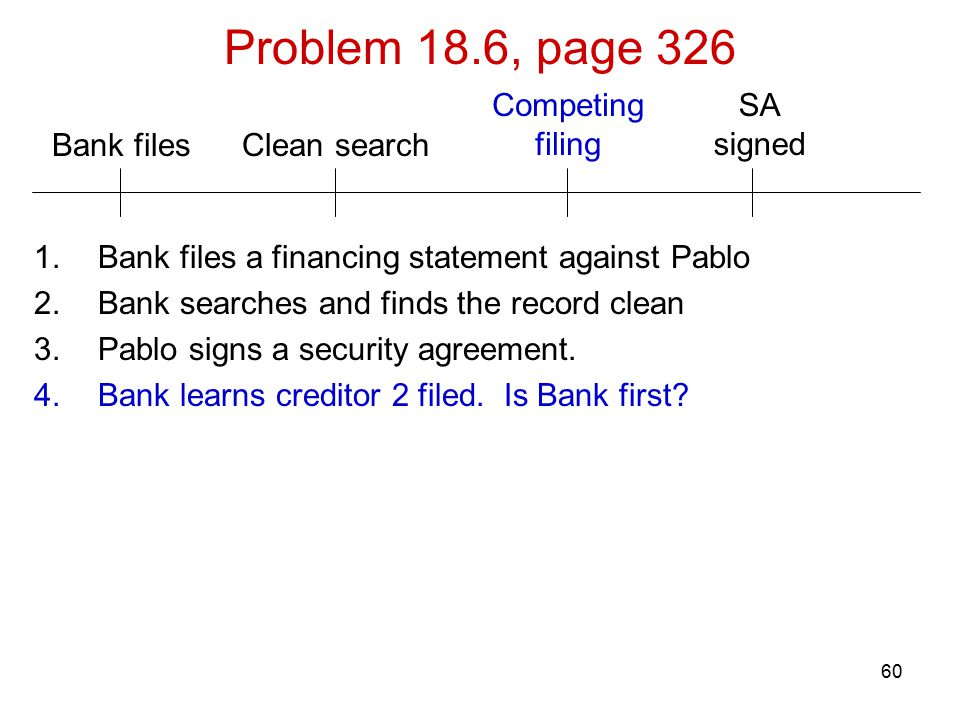60 Bank files Problem 18.6, page 326 SA signed Competing filing Clean search 1.Bank files a financing statement against Pablo 2.Bank searches and finds the record clean 3.Pablo signs a security agreement.