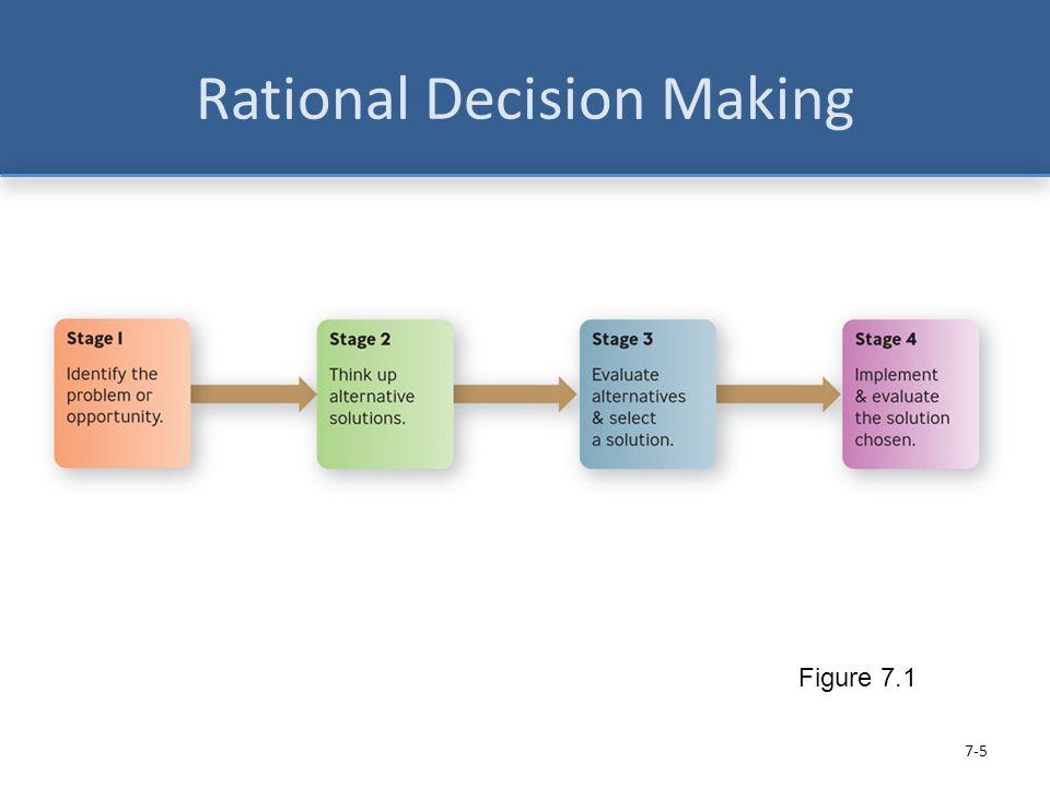Rational Decision Making Figure 7.1 7-5