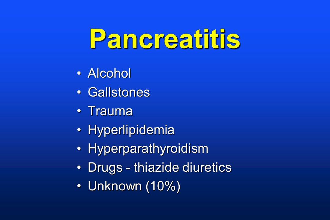 Pancreatitis AlcoholAlcohol GallstonesGallstones TraumaTrauma HyperlipidemiaHyperlipidemia HyperparathyroidismHyperparathyroidism Drugs - thiazide diureticsDrugs - thiazide diuretics Unknown (10%)Unknown (10%)