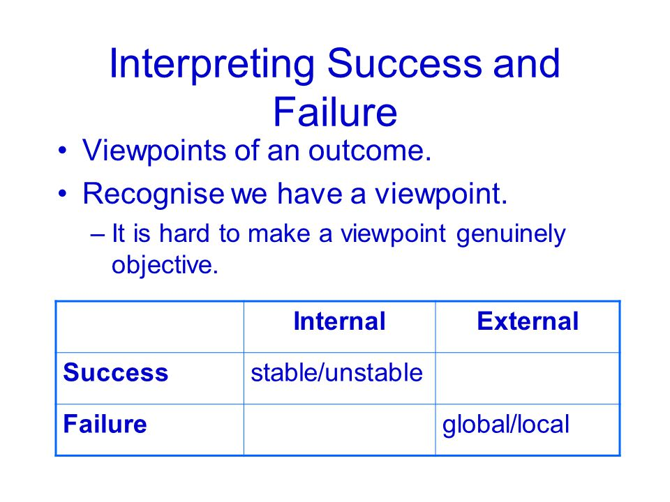 InternalExternal Successstable/unstable Failureglobal/local Interpreting Success and Failure Viewpoints of an outcome.