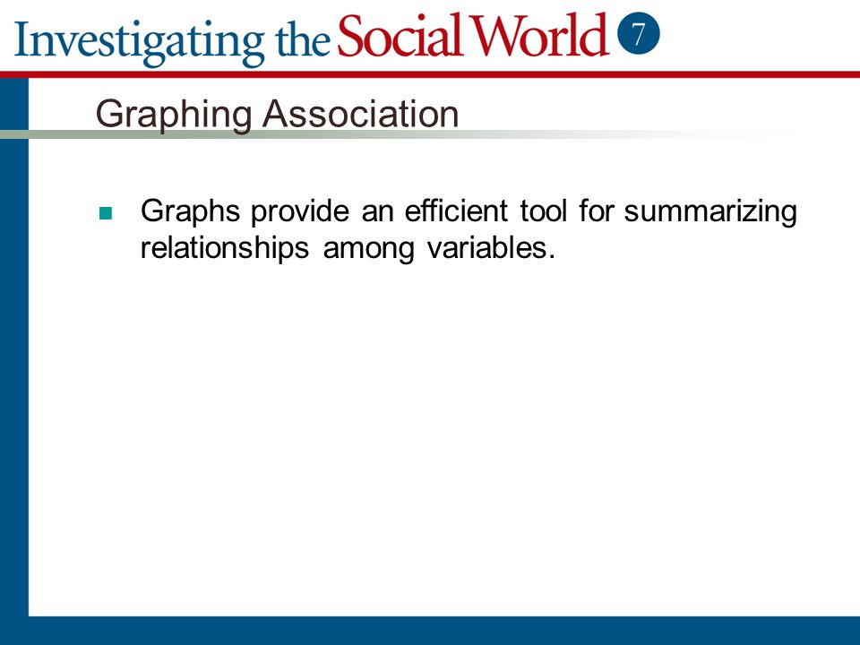 Graphing Association Graphs provide an efficient tool for summarizing relationships among variables.