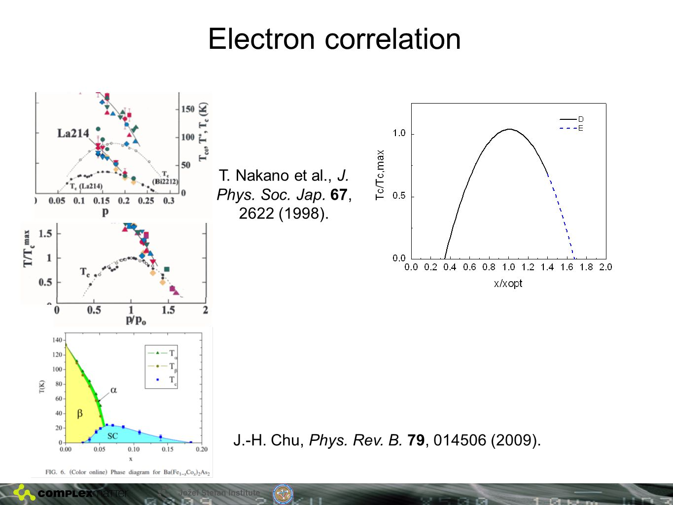 Electron correlation T. Nakano et al., J. Phys. Soc.