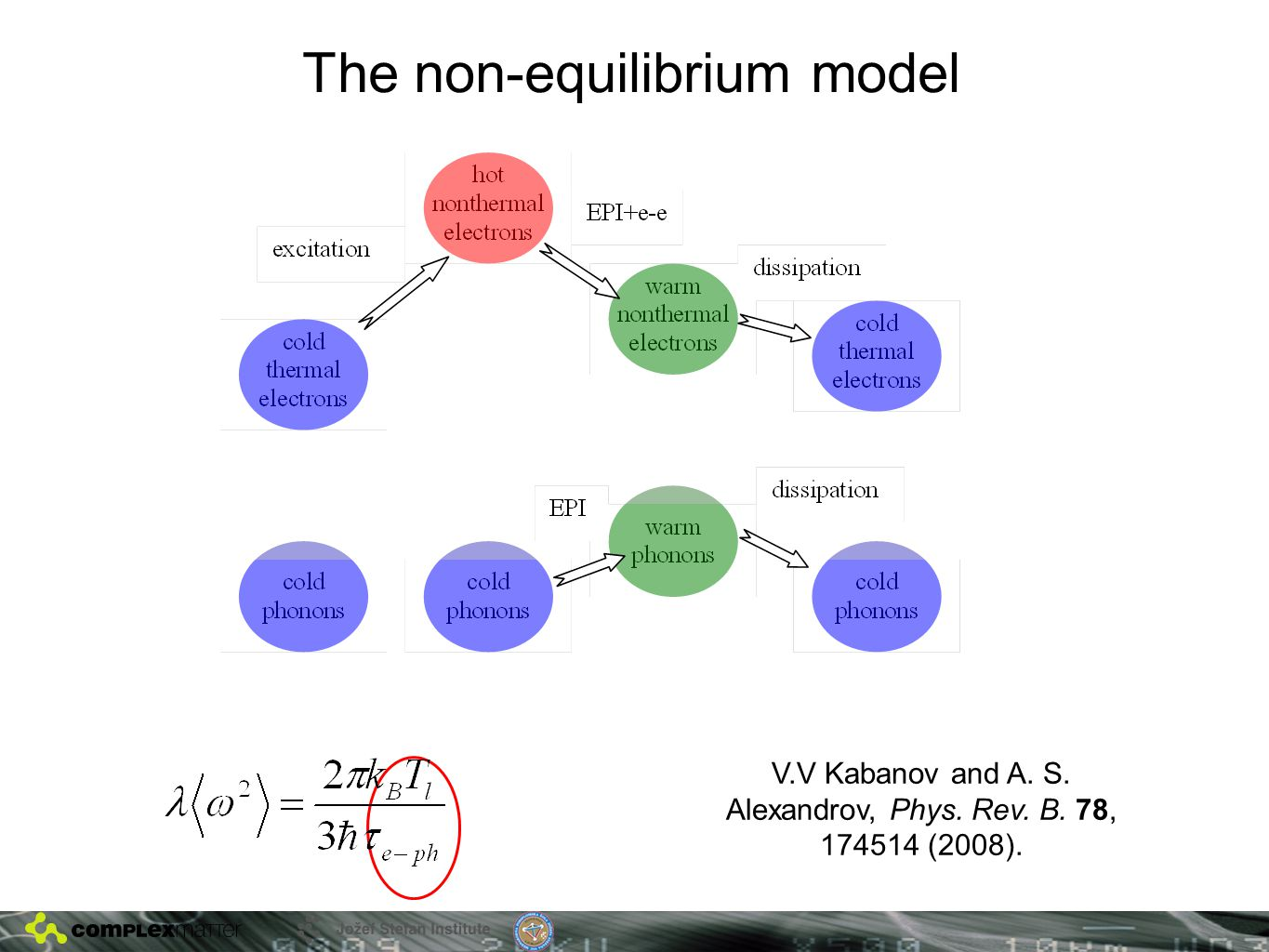 The non-equilibrium model V.V Kabanov and A. S. Alexandrov, Phys. Rev. B. 78, 174514 (2008).