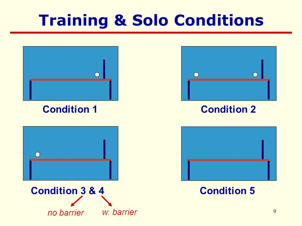 9 Training & Solo Conditions w.