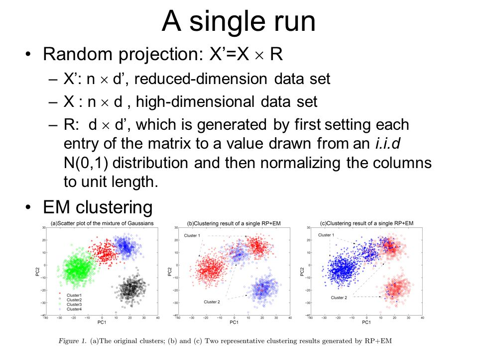 A single run Random projection: X'=X  R –X': n  d', reduced-dimension data set –X : n  d, high-dimensional data set –R: d  d', which is generated by first setting each entry of the matrix to a value drawn from an i.i.d N(0,1) distribution and then normalizing the columns to unit length.