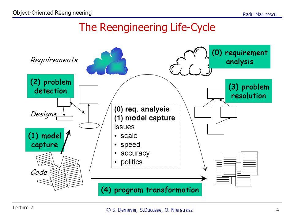 4 Object-Oriented Reengineering © S. Demeyer, S.Ducasse, O. Nierstrasz Lecture 2 Radu Marinescu The Reengineering Life-Cycle (0) req. analysis (1) mod