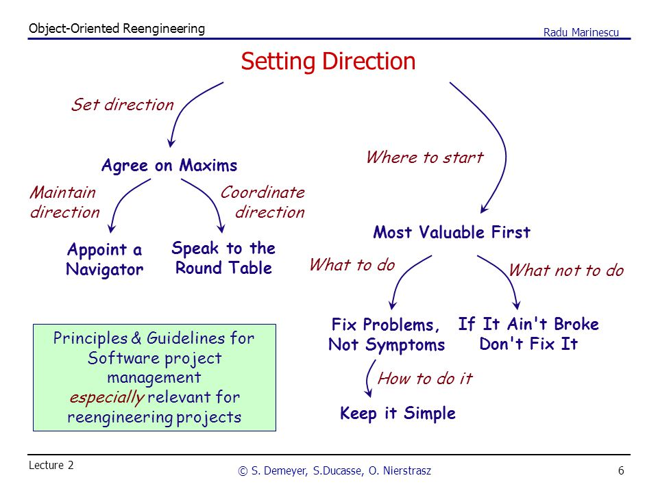 6 Object-Oriented Reengineering © S. Demeyer, S.Ducasse, O. Nierstrasz Lecture 2 Radu Marinescu Setting Direction Agree on Maxims Set direction Appoin