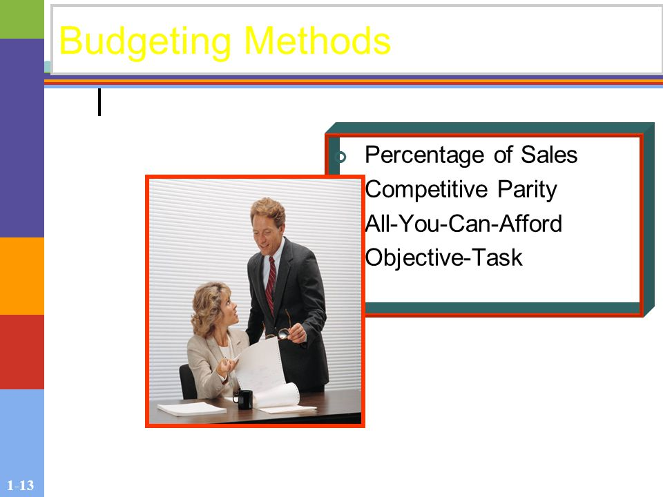 1-13 Budgeting Methods Percentage of Sales Competitive Parity All-You-Can-Afford Objective-Task