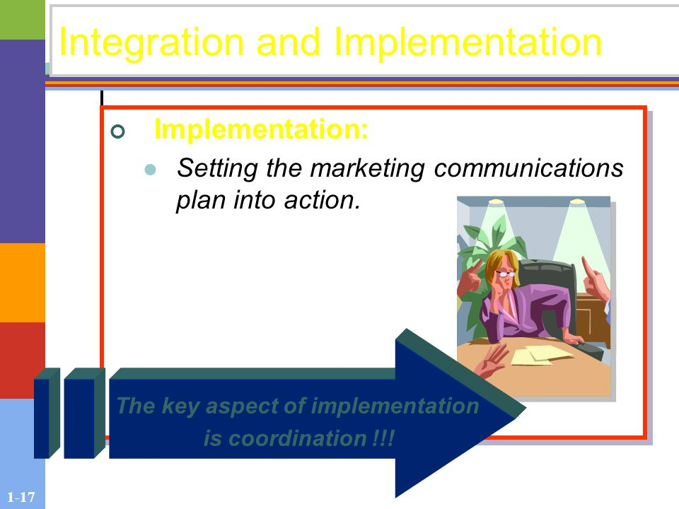 1-17 Integration and Implementation Implementation: Setting the marketing communications plan into action.
