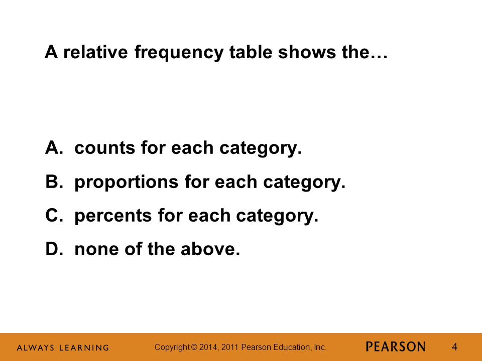 Copyright © 2014, 2011 Pearson Education, Inc. 4 A relative frequency table shows the… A.