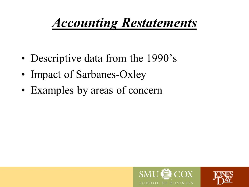 Restatements by Year 1990-2000