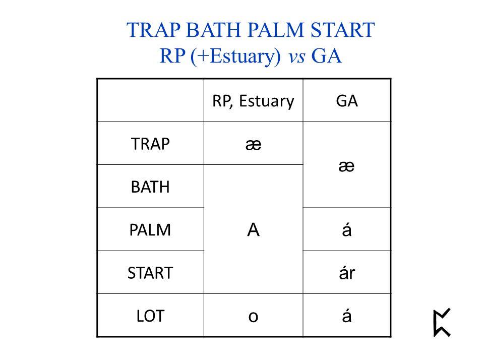 TRAP BATH PALM START RP (+Estuary) vs GA RP, EstuaryGA TRAP æ æ BATH A PALM á START ár LOT oá