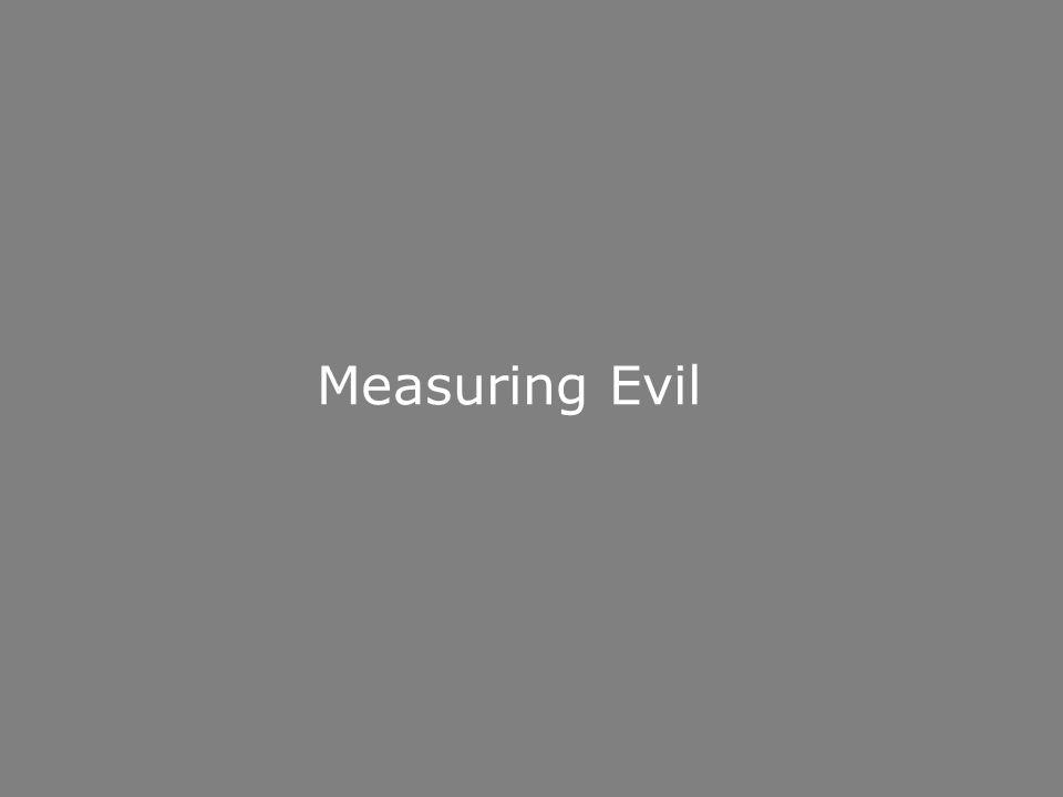 Measuring Evil