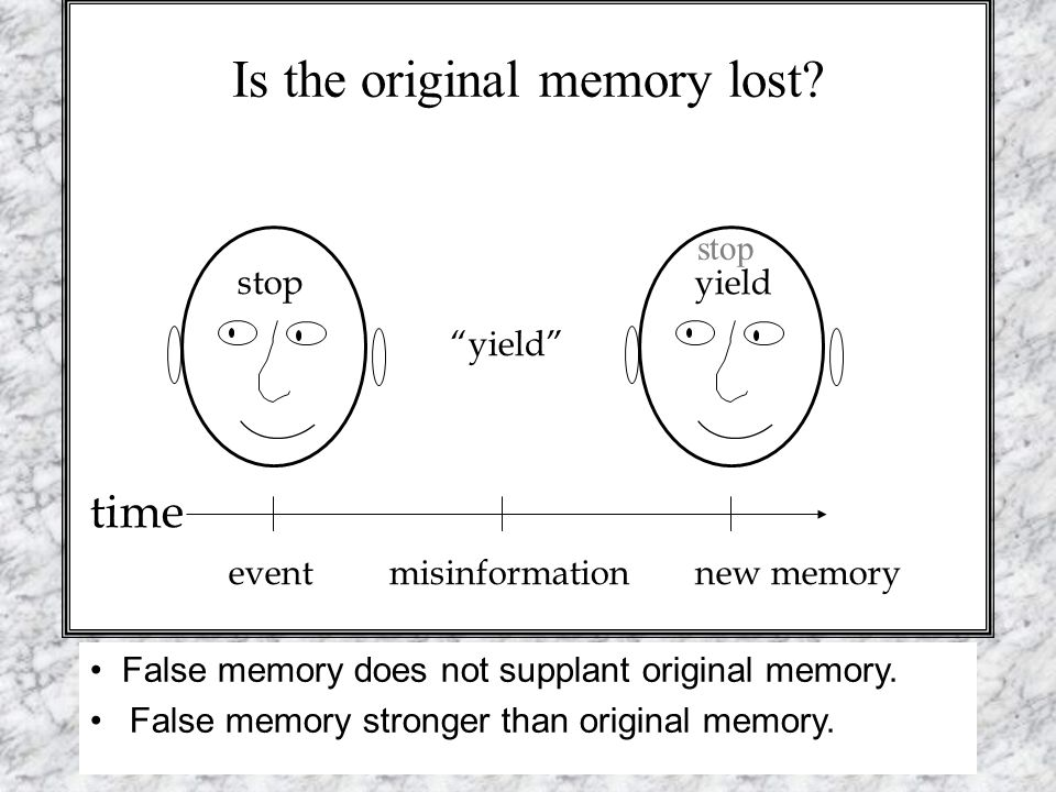 Is the original memory lost.