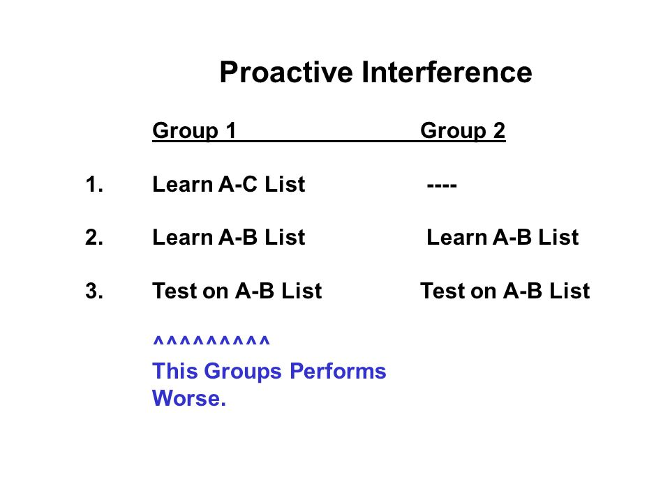 Proactive Interference Group 1Group 2 1.Learn A-C List ---- 2.Learn A-B List Learn A-B List 3.Test on A-B ListTest on A-B List ^^^^^^^^^ This Groups Performs Worse.