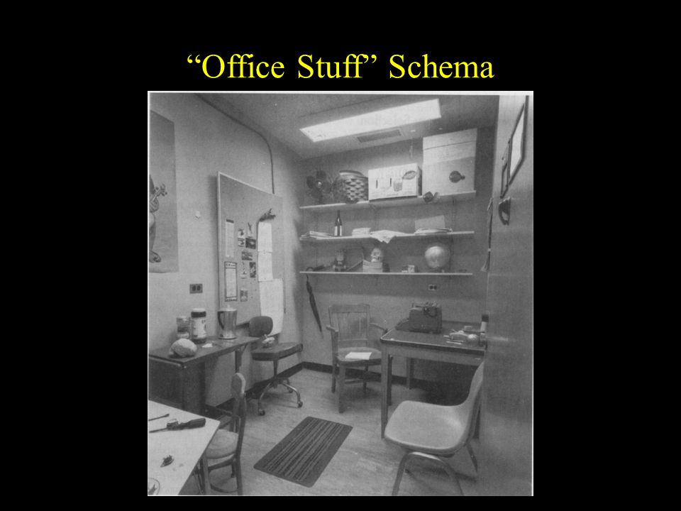 Good memory for: –atypical items: wine bottle, skull –items consistent with schema: desk, chair (response bias?) Poor memory for: –Infrequent items consistent with schema: bulletin board False memory for things –Frequent items consistent with schema but absent (books)